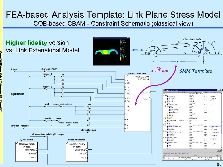 FEA-based Analysis Template: Link Plane Stress Model COB-based CBAM - Constraint Schematic (classical view)