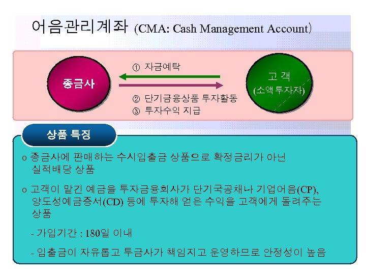 어음관리계좌 (CMA: Cash Management Account) ① 자금예탁 종금사 ② 단기금융상품 투자활동 ③ 투자수익 지급
