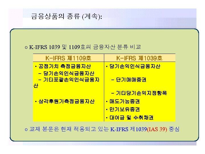 금융상품의 종류 (계속): ○ K-IFRS 1039 및 1109호의 금융자산 분류 비교 K-IFRS 제 1109호