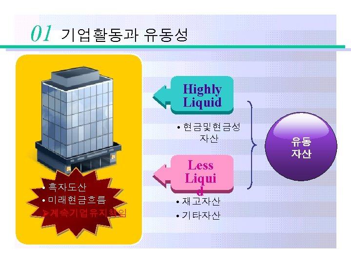 01 기업활동과 유동성 Highly Liquid • 현금및현금성 자산 • 흑자도산 • 미래현금흐름 Ø계속기업유지책임 Less