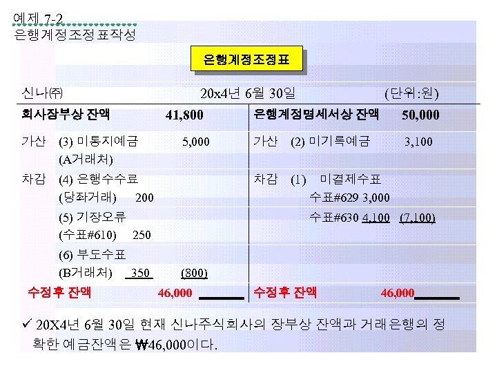 예제 7 -2 은행계정조정표작성 은행계정조정표 20 x 4년 6월 30일 신나㈜ 회사장부상 잔액 가산