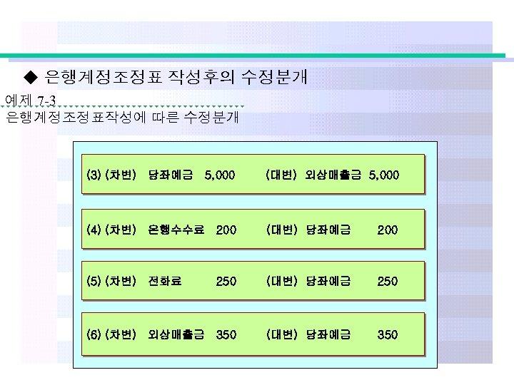 u 은행계정조정표 작성후의 수정분개 예제 7 -3 은행계정조정표작성에 따른 수정분개 (3) (차변) 당좌예금 5,