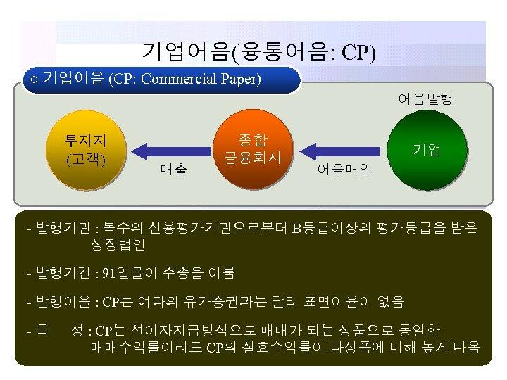 기업어음(융통어음: CP) ○ 기업어음 (CP: Commercial Paper) 어음발행 투자자 (고객) 매출 종합 금융회사 기업