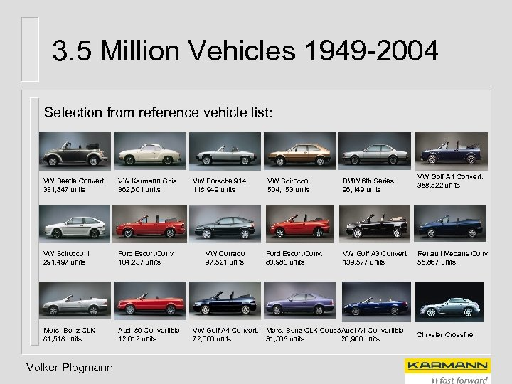 3. 5 Million Vehicles 1949 -2004 Selection from reference vehicle list: VW Beetle Convert.