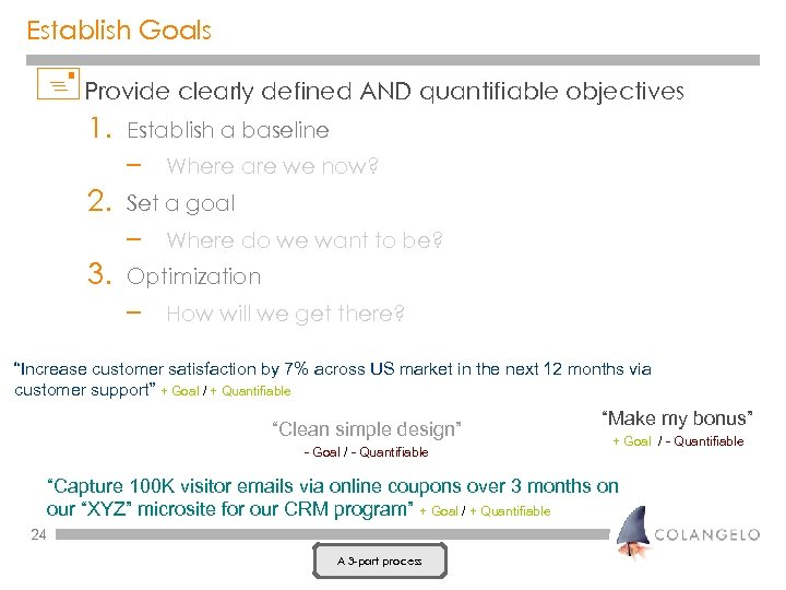 Establish Goals +Provide clearly defined AND quantifiable objectives 1. Establish a baseline – 2.