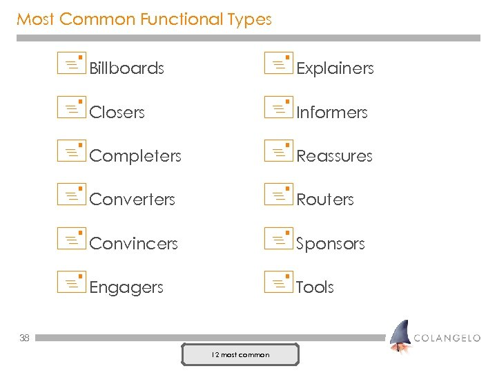 Most Common Functional Types +Billboards +Closers +Completers +Converters +Convincers +Engagers +Explainers +Informers +Reassures +Routers