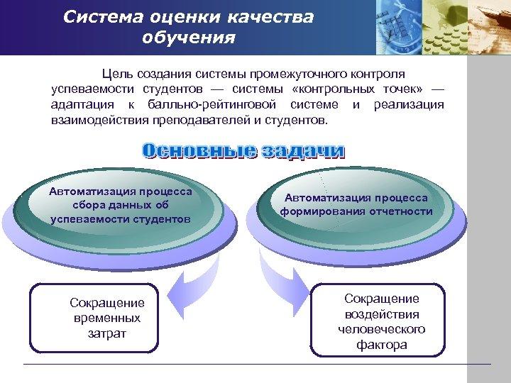 Система оценки качества обучения Цель создания системы промежуточного контроля успеваемости студентов — системы «контрольных