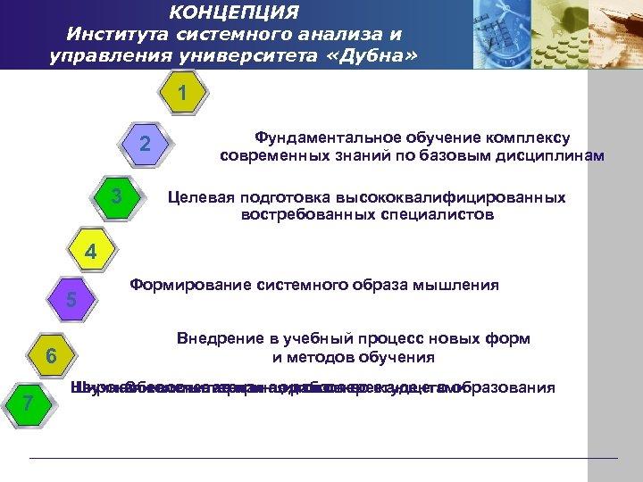 КОНЦЕПЦИЯ Института системного анализа и управления университета «Дубна» 1 2 3 Фундаментальное обучение комплексу