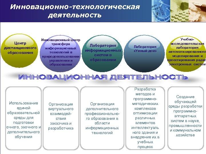 Инновационно-технологическая деятельность Центр дистанционного образования Инновационный центр трансфера информационных технологий в природопользовании управлении и