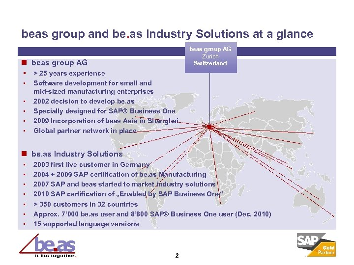 beas group and be. as Industry Solutions at a glance beas group AG Zurich