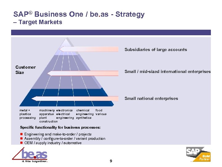 SAP® Business One / be. as - Strategy – Target Markets Subsidiaries of large