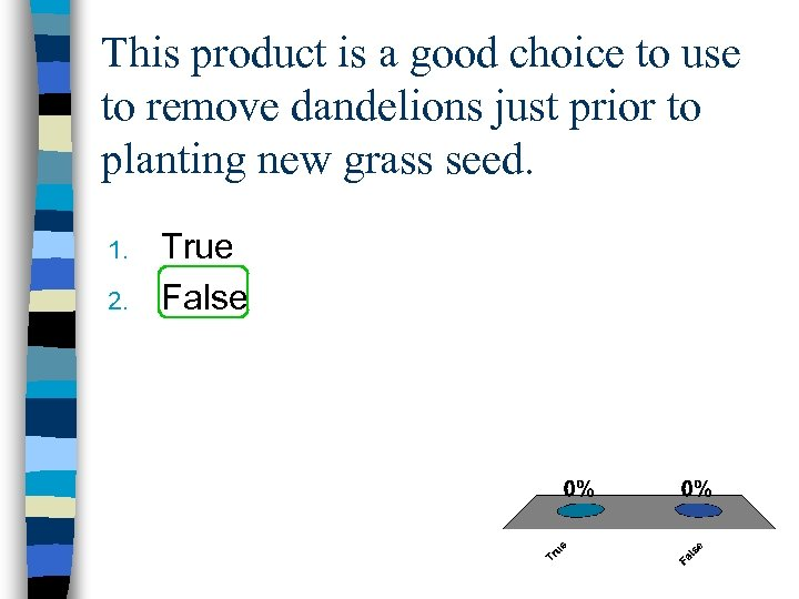 This product is a good choice to use to remove dandelions just prior to