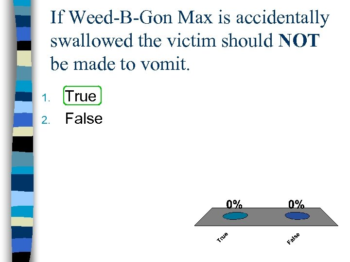 If Weed-B-Gon Max is accidentally swallowed the victim should NOT be made to vomit.