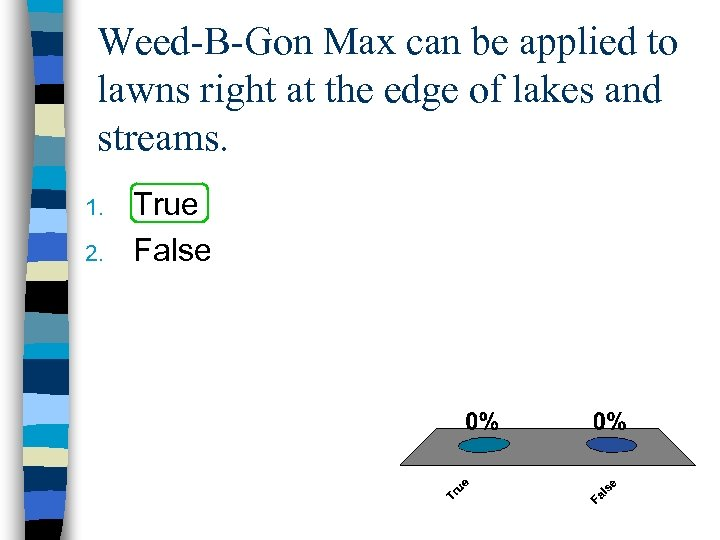 Weed-B-Gon Max can be applied to lawns right at the edge of lakes and