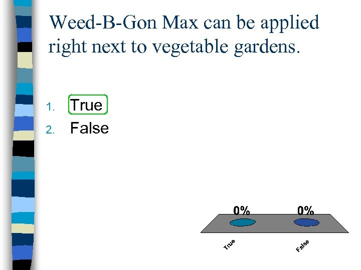 Weed-B-Gon Max can be applied right next to vegetable gardens. 1. 2. True False
