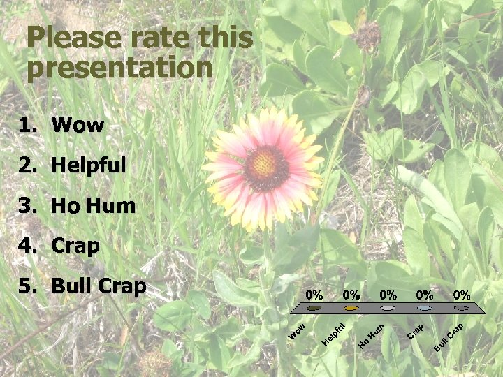 Please rate this presentation 1. Wow 2. Helpful 3. Ho Hum 4. Crap 5.