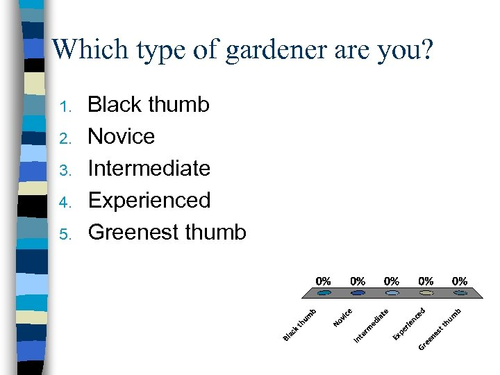 Which type of gardener are you? 1. 2. 3. 4. 5. Black thumb Novice