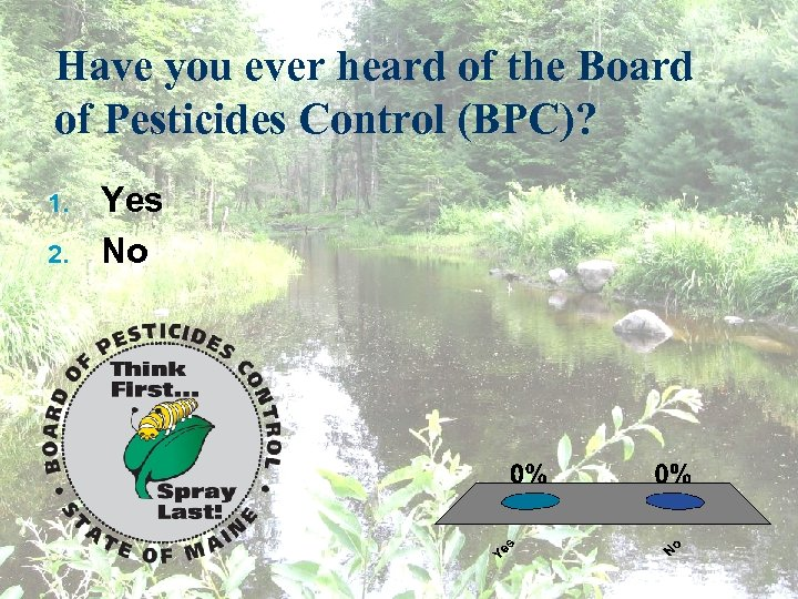 Have you ever heard of the Board of Pesticides Control (BPC)? 1. 2. Yes
