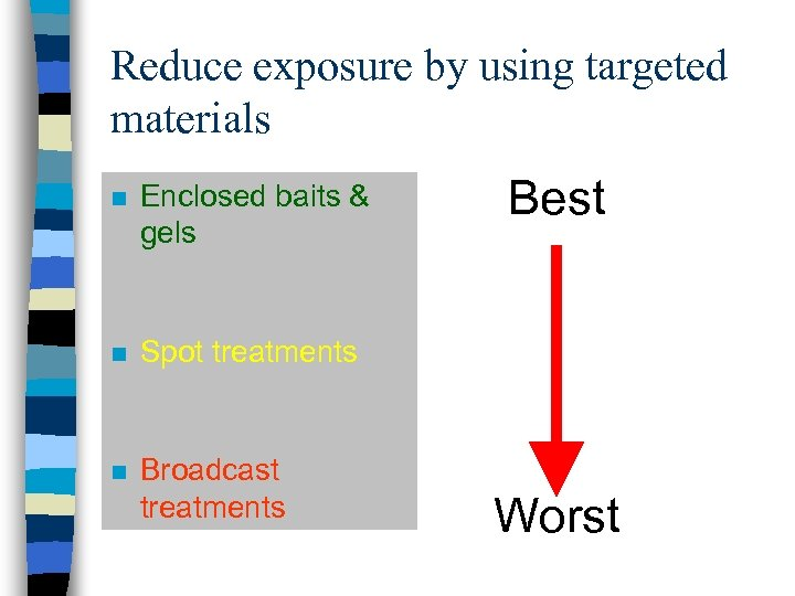 Reduce exposure by using targeted materials n Enclosed baits & gels n Spot treatments