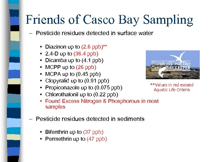 Friends of Casco Bay Sampling – Pesticide residues detected in surface water • •