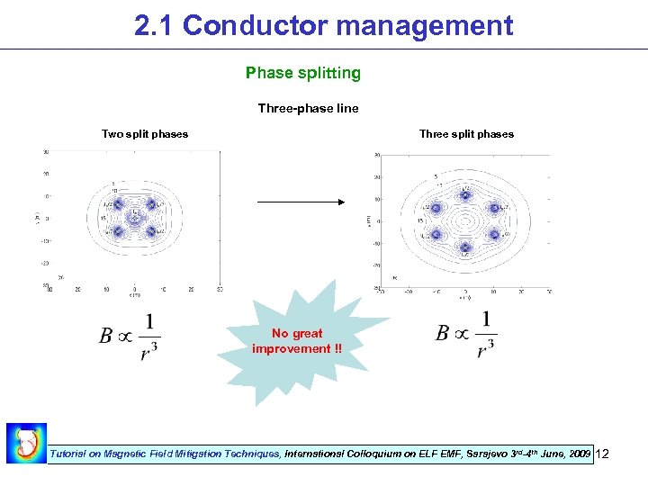 2. 1 Conductor management Phase splitting Three-phase line Two split phases Three split phases