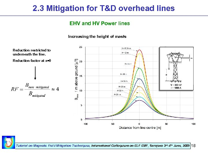 2. 3 Mitigation for T&D overhead lines EHV and HV Power lines Increasing the