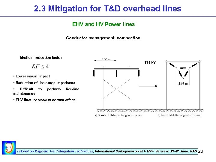 2. 3 Mitigation for T&D overhead lines EHV and HV Power lines Conductor management: