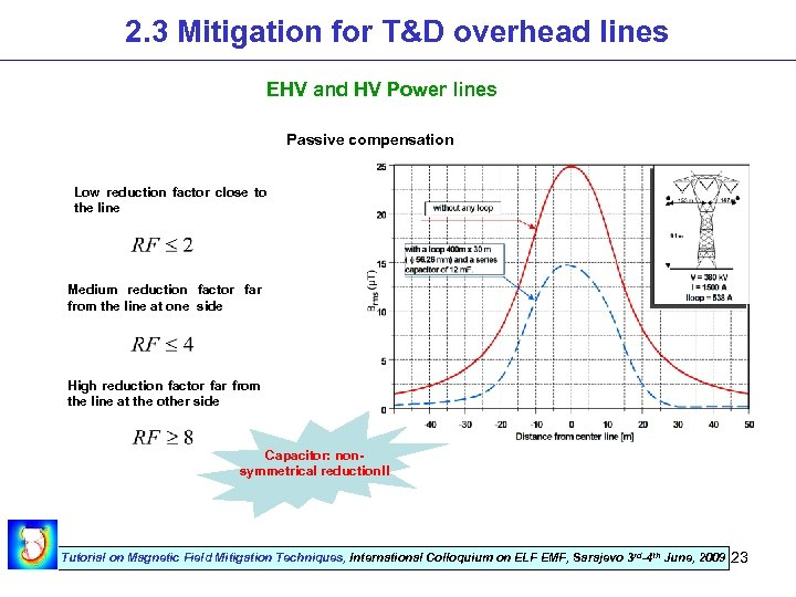 2. 3 Mitigation for T&D overhead lines EHV and HV Power lines Passive compensation