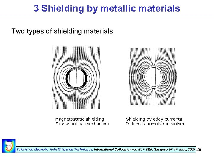 3 Shielding by metallic materials Two types of shielding materials Magnetostatic shielding Flux-shunting mechanism