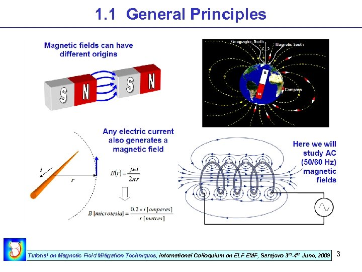 1. 1 General Principles Tutorial on Magnetic Field Mitigation Techniques, International Colloquium on ELF
