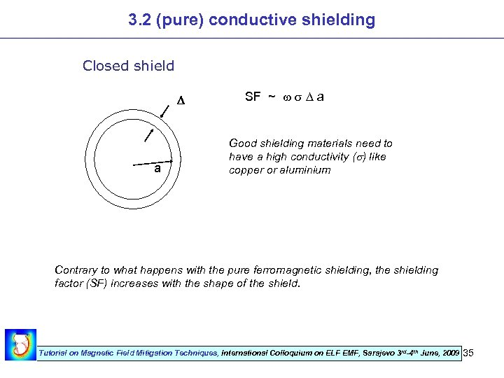 3. 2 (pure) conductive shielding Closed shield a SF ~ a Good shielding materials