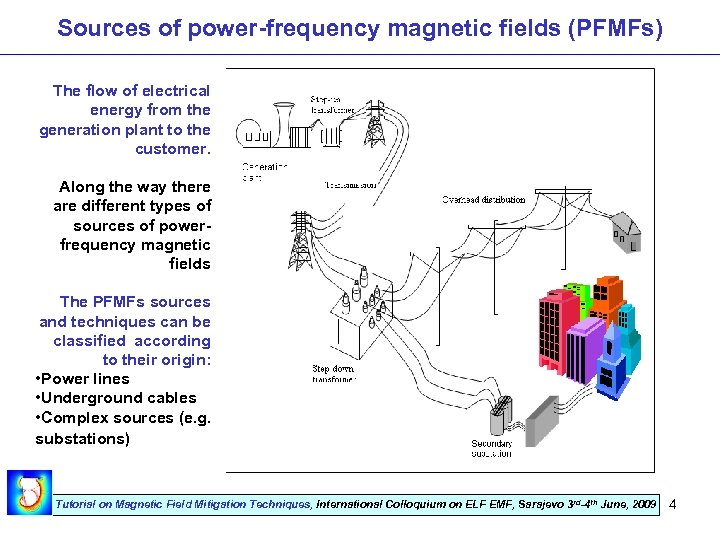 Sources of power-frequency magnetic fields (PFMFs) The flow of electrical energy from the generation