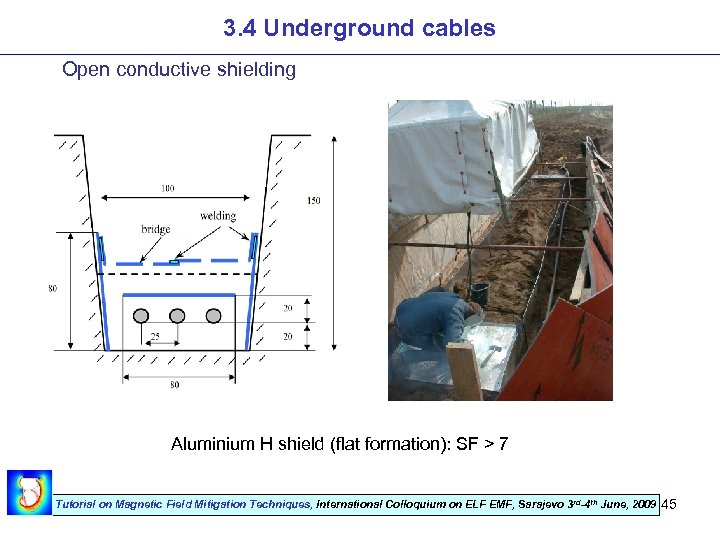 3. 4 Underground cables Open conductive shielding Aluminium H shield (flat formation): SF >