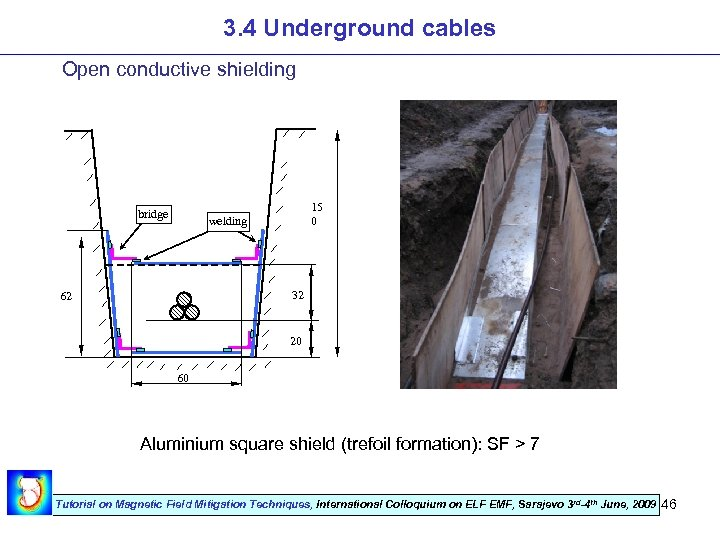 3. 4 Underground cables Open conductive shielding bridge 15 0 welding 32 62 20