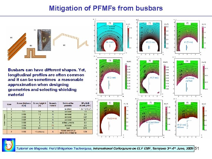 Mitigation of PFMFs from busbars Busbars can have different shapes. Yet, longitudinal profiles are
