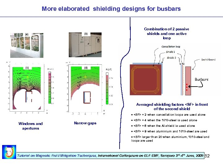 More elaborated shielding designs for busbars (a) (b) (c) Combination of 2 passive shields