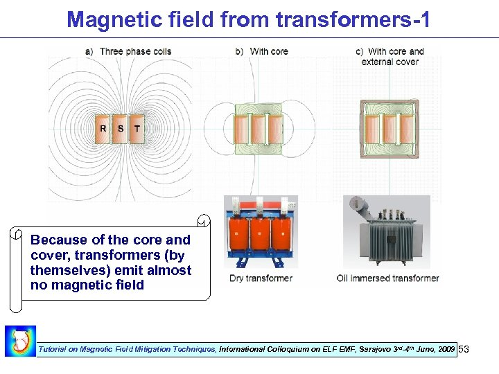 Magnetic field from transformers-1 Because of the core and cover, transformers (by themselves) emit