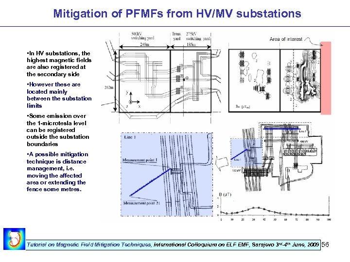 Mitigation of PFMFs from HV/MV substations • In HV substations, the highest magnetic fields