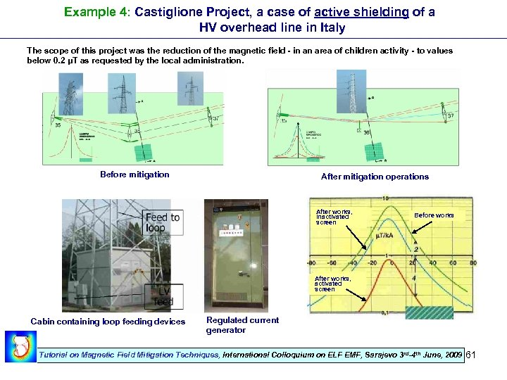 Example 4: Castiglione Project, a case of active shielding of a HV overhead line