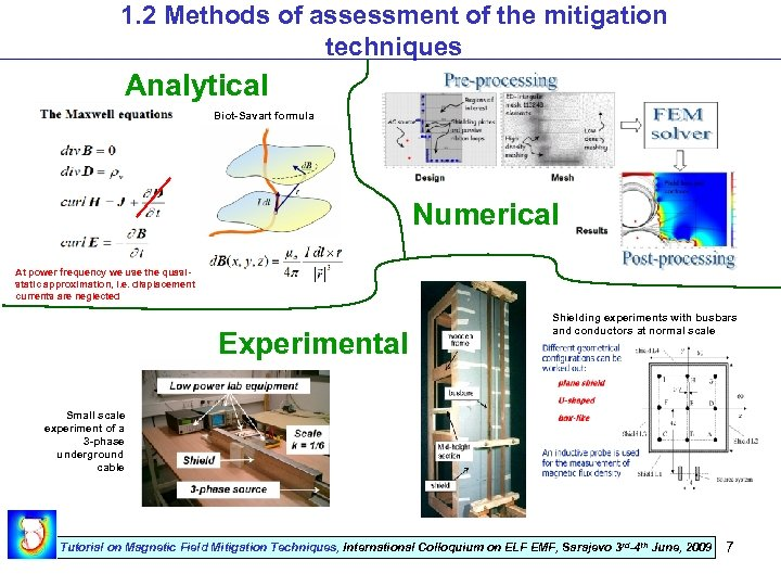 1. 2 Methods of assessment of the mitigation techniques Analytical Biot-Savart formula Numerical At