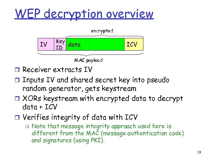 WEP decryption overview encrypted IV Key data ID ICV MAC payload r Receiver extracts