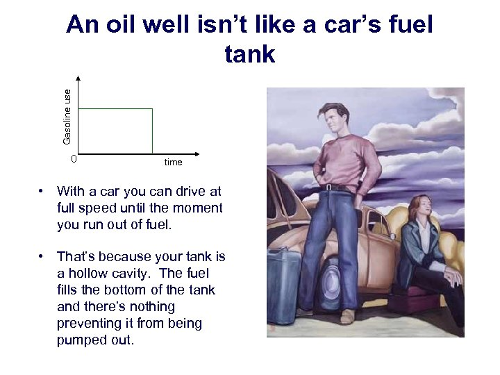 Gasoline use An oil well isn't like a car's fuel tank 0 time •