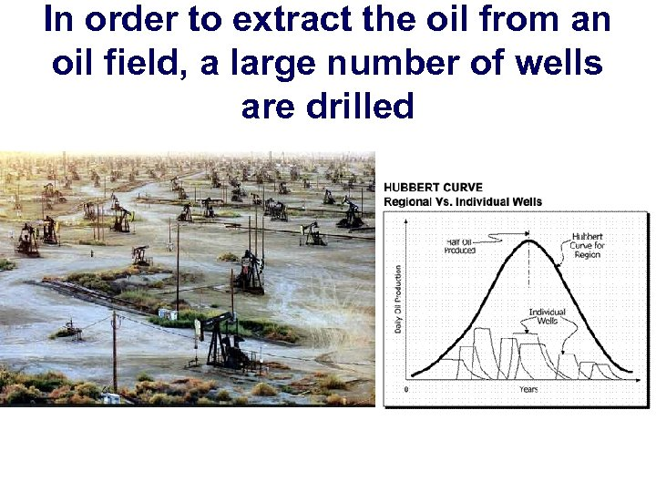 In order to extract the oil from an oil field, a large number of