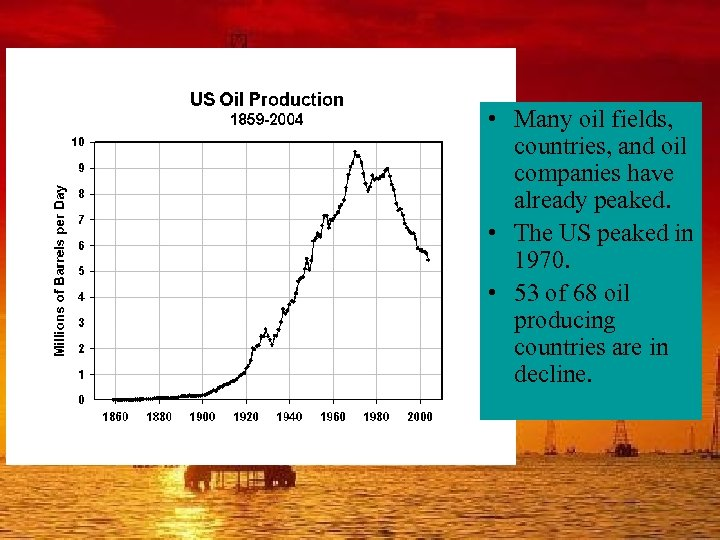 • Many oil fields, countries, and oil companies have already peaked. • The