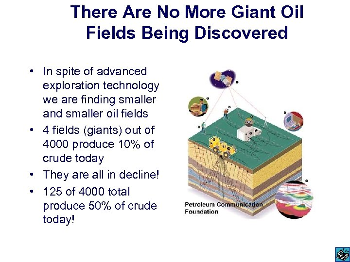 There Are No More Giant Oil Fields Being Discovered • In spite of advanced
