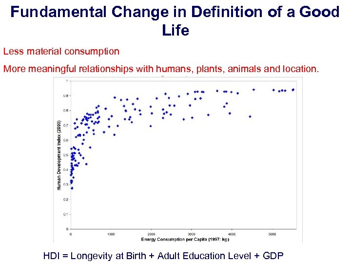 Fundamental Change in Definition of a Good Life Less material consumption More meaningful relationships