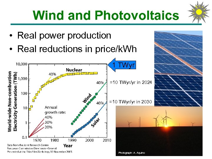 Wind and Photovoltaics • Real power production • Real reductions in price/k. Wh 1
