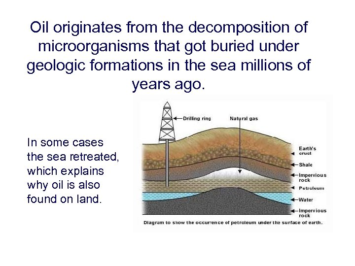 Oil originates from the decomposition of microorganisms that got buried under geologic formations in