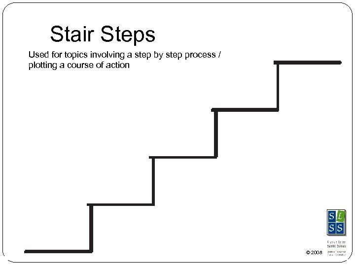 Stair Steps Used for topics involving a step by step process / plotting a