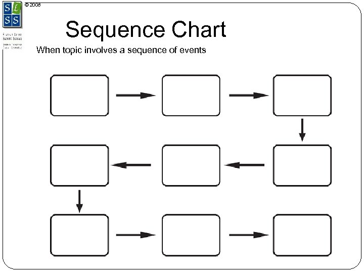 © 2008 Sequence Chart When topic involves a sequence of events